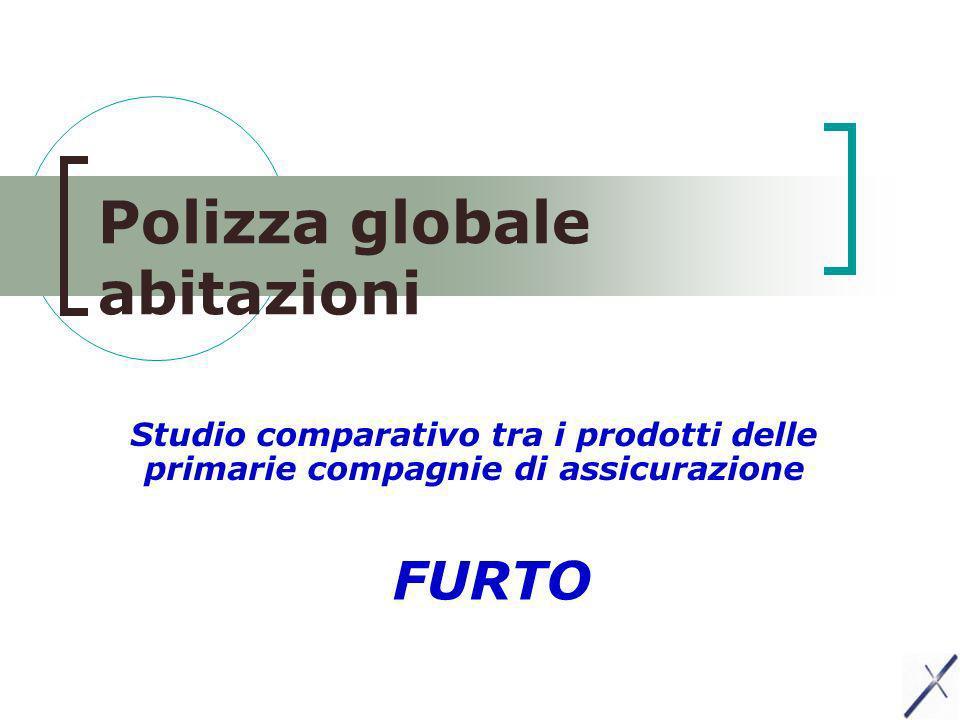 Polizza globale abitazioni Studio comparativo tra i prodotti delle primarie compagnie di assicurazione FURTO