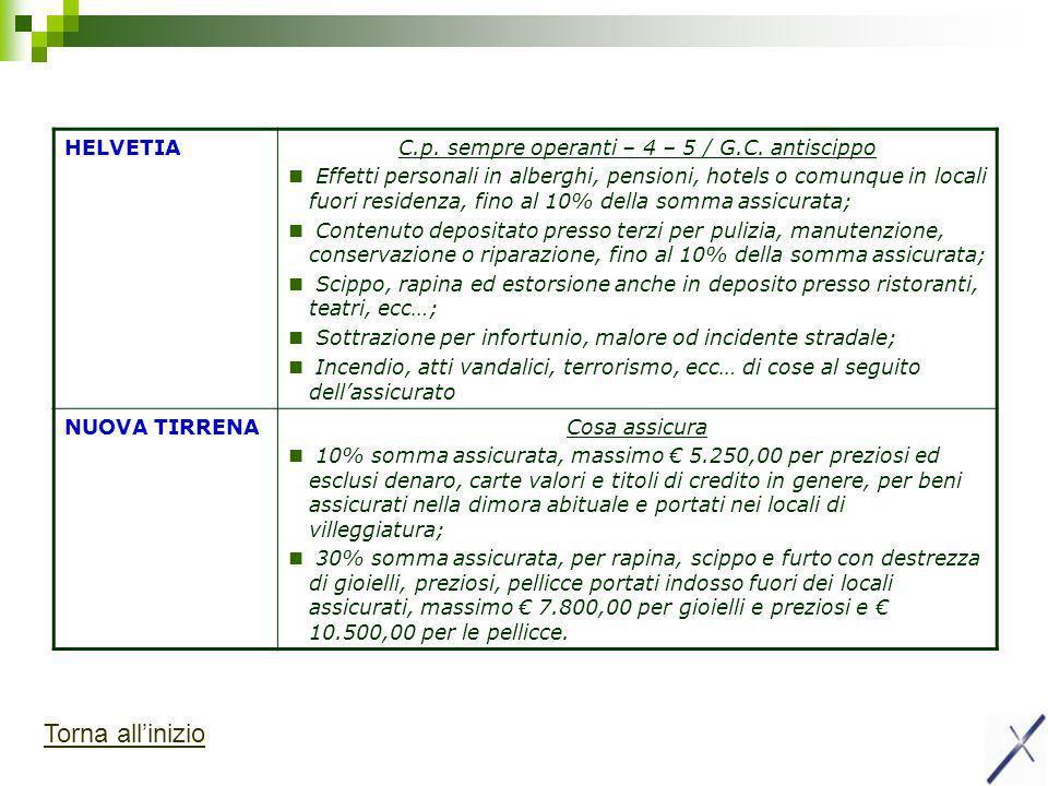 HELVETIAC.p.sempre operanti – 4 – 5 / G.C.