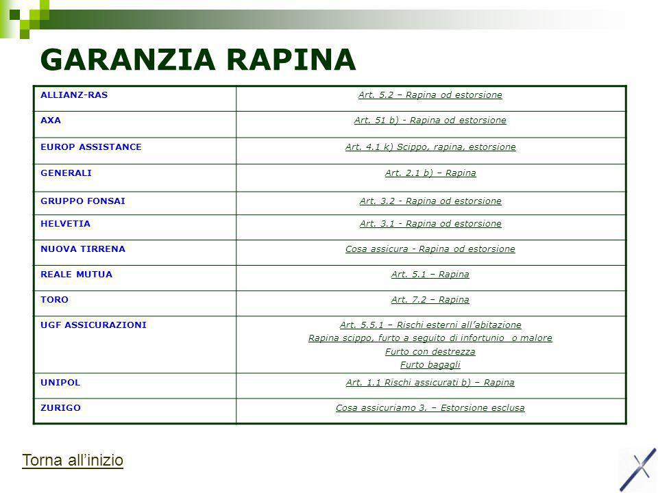 GARANZIA RAPINA ALLIANZ-RASArt.5.2 – Rapina od estorsione AXAArt.