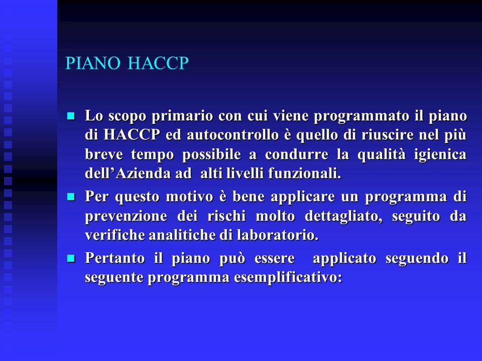 PIANO HACCP Lo scopo primario con cui viene programmato il piano di HACCP ed autocontrollo è quello di riuscire nel più breve tempo possibile a condur
