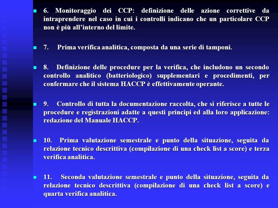 6. Monitoraggio dei CCP: definizione delle azione correttive da intraprendere nel caso in cui i controlli indicano che un particolare CCP non è più al