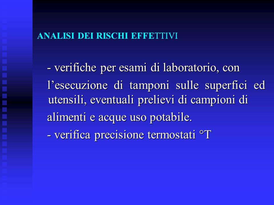 ANALISI DEI RISCHI EFFETTIVI - verifiche per esami di laboratorio, con - verifiche per esami di laboratorio, con lesecuzione di tamponi sulle superfic