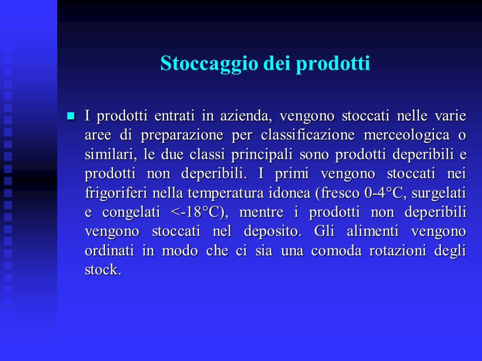 Stoccaggio dei prodotti I prodotti entrati in azienda, vengono stoccati nelle varie aree di preparazione per classificazione merceologica o similari,