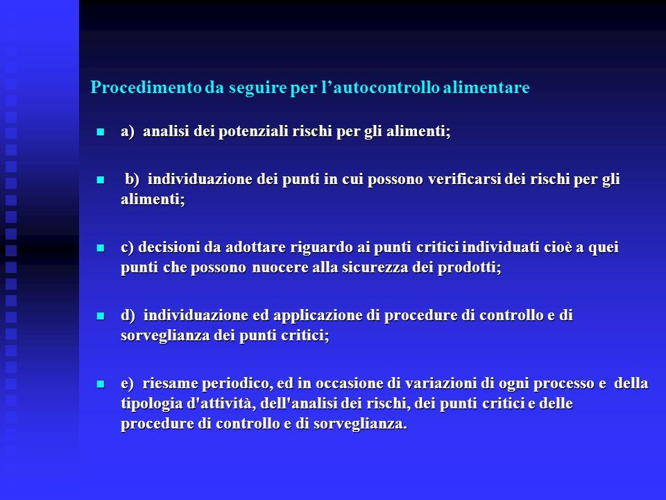 Procedimento da seguire per lautocontrollo alimentare a) analisi dei potenziali rischi per gli alimenti; a) analisi dei potenziali rischi per gli alim