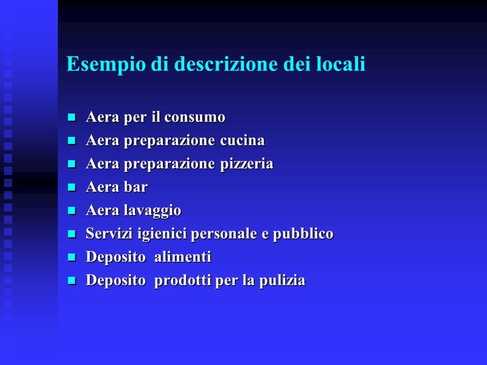 Esempio di descrizione dei locali Aera per il consumo Aera per il consumo Aera preparazione cucina Aera preparazione cucina Aera preparazione pizzeria