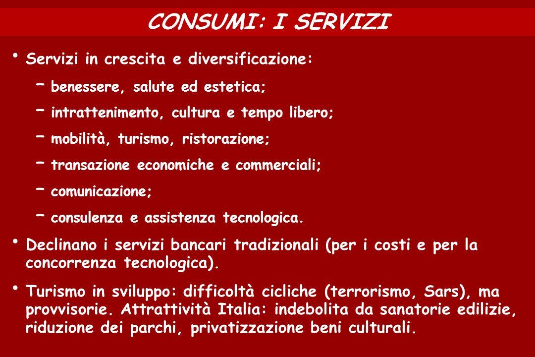 CONSUMI: I SERVIZI Servizi in crescita e diversificazione: – benessere, salute ed estetica; – intrattenimento, cultura e tempo libero; – mobilità, tur