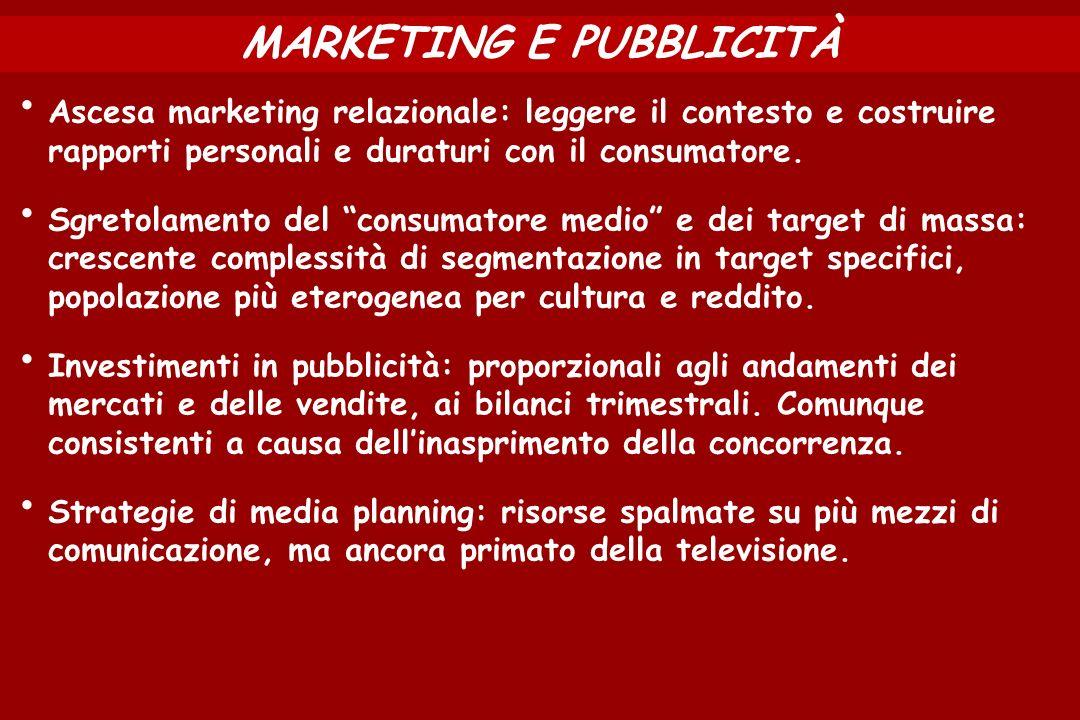 Ascesa marketing relazionale: leggere il contesto e costruire rapporti personali e duraturi con il consumatore. Sgretolamento del consumatore medio e