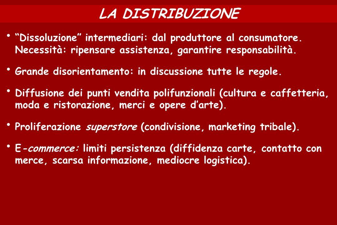 LA DISTRIBUZIONE Dissoluzione intermediari: dal produttore al consumatore. Necessità: ripensare assistenza, garantire responsabilità. Grande disorient