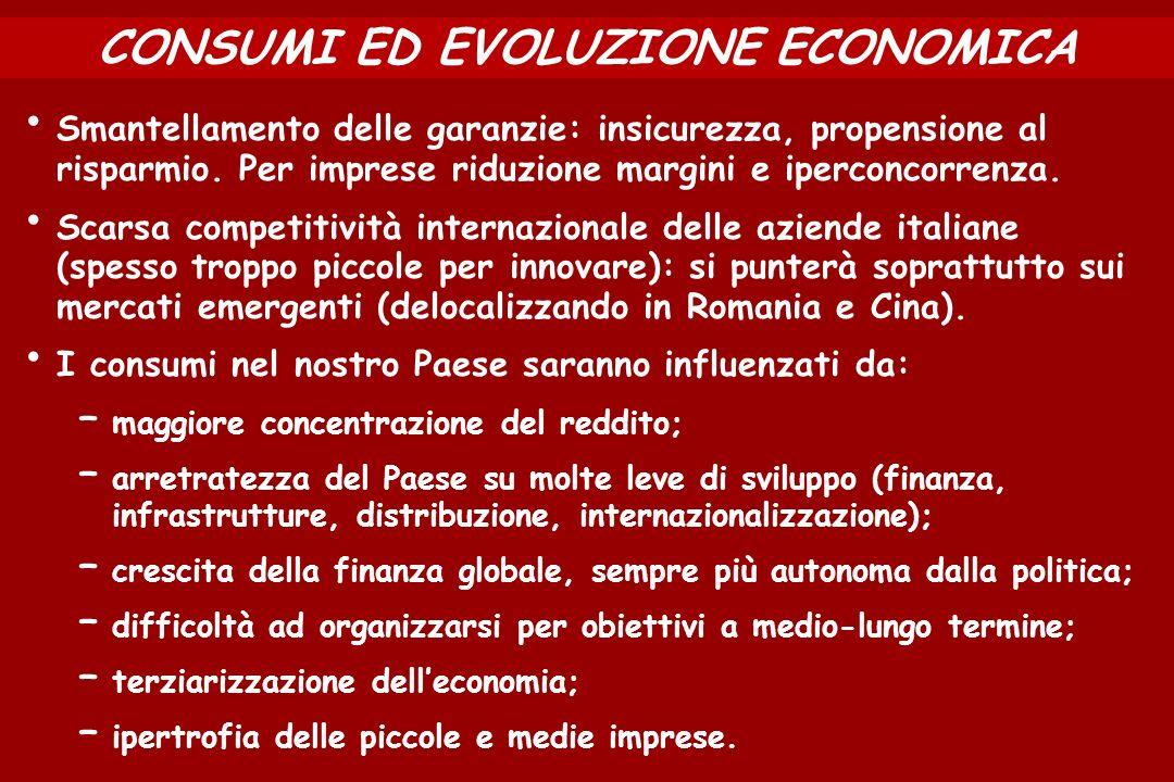 CONSUMI ED EVOLUZIONE ECONOMICA Smantellamento delle garanzie: insicurezza, propensione al risparmio. Per imprese riduzione margini e iperconcorrenza.