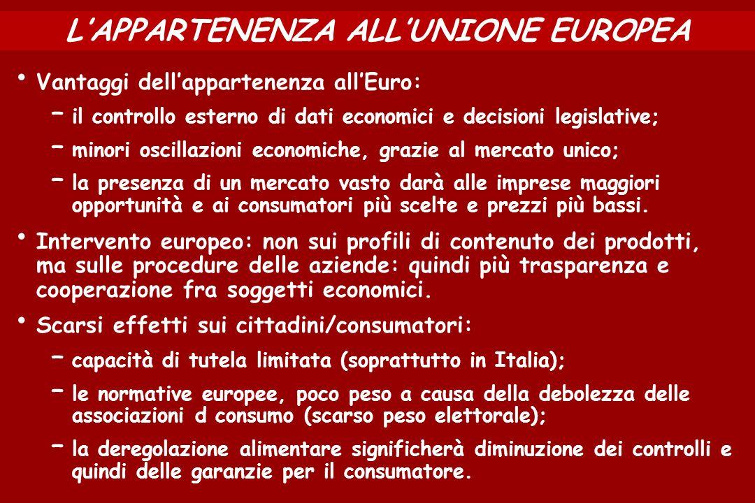 LAPPARTENENZA ALLUNIONE EUROPEA Vantaggi dellappartenenza allEuro: – il controllo esterno di dati economici e decisioni legislative; – minori oscillaz