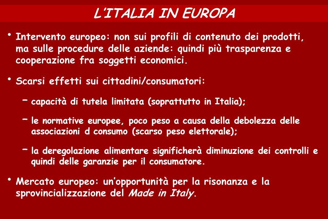 LITALIA IN EUROPA Intervento europeo: non sui profili di contenuto dei prodotti, ma sulle procedure delle aziende: quindi più trasparenza e cooperazione fra soggetti economici.