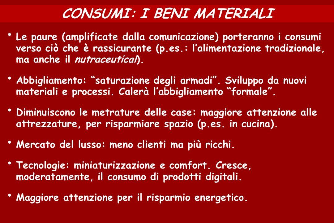 CONSUMI: I BENI MATERIALI Le paure (amplificate dalla comunicazione) porteranno i consumi verso ciò che è rassicurante (p.es.: lalimentazione tradizionale, ma anche il nutraceutical).