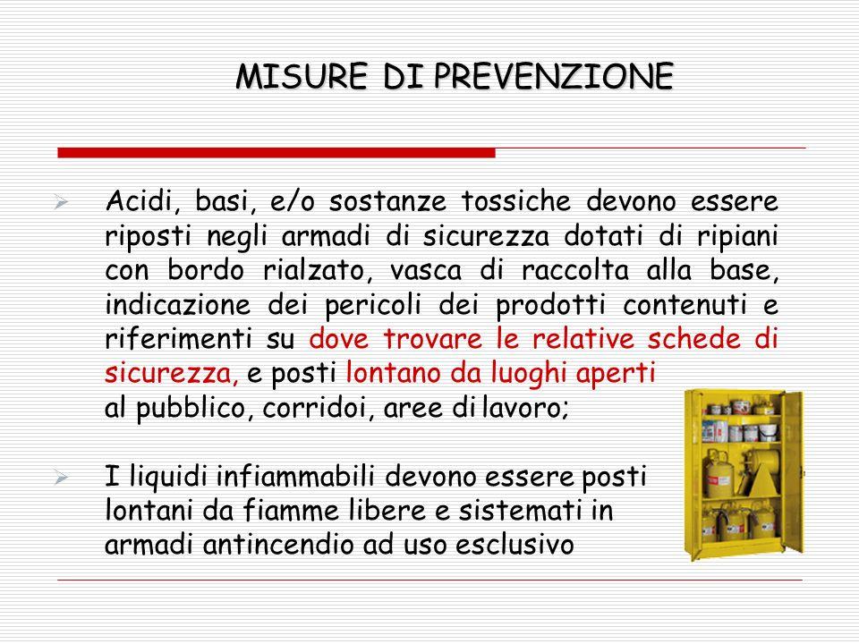 Acidi, basi, e/o sostanze tossiche devono essere riposti negli armadi di sicurezza dotati di ripiani con bordo rialzato, vasca di raccolta alla base,