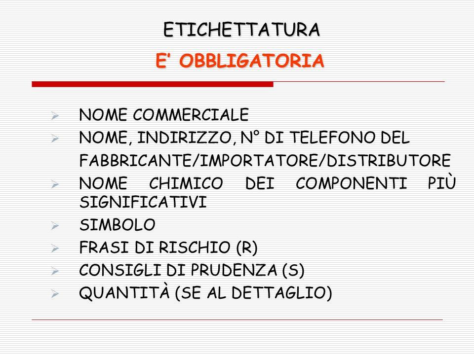 NOME COMMERCIALE NOME, INDIRIZZO, N° DI TELEFONO DEL FABBRICANTE/IMPORTATORE/DISTRIBUTORE NOME CHIMICO DEI COMPONENTI PIÙ SIGNIFICATIVI SIMBOLO FRASI DI RISCHIO (R) CONSIGLI DI PRUDENZA (S) QUANTITÀ (SE AL DETTAGLIO)ETICHETTATURA E OBBLIGATORIA
