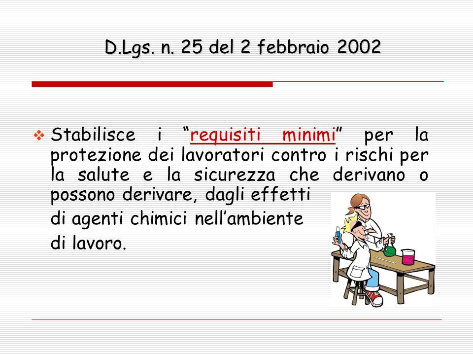D.Lgs. n. 25 del 2 febbraio 2002 Stabilisce i requisiti minimi per la protezione dei lavoratori contro i rischi per la salute e la sicurezza che deriv