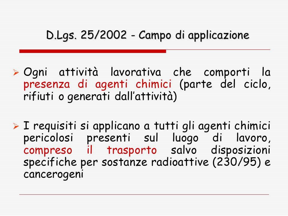 D.Lgs. 25/2002 - Campo di applicazione Ogni attività lavorativa che comporti la presenza di agenti chimici (parte del ciclo, rifiuti o generati dallat