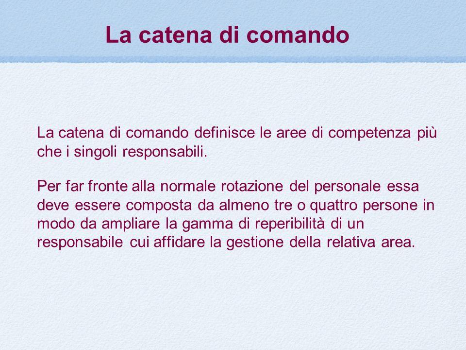 La catena di comando definisce le aree di competenza più che i singoli responsabili. Per far fronte alla normale rotazione del personale essa deve ess