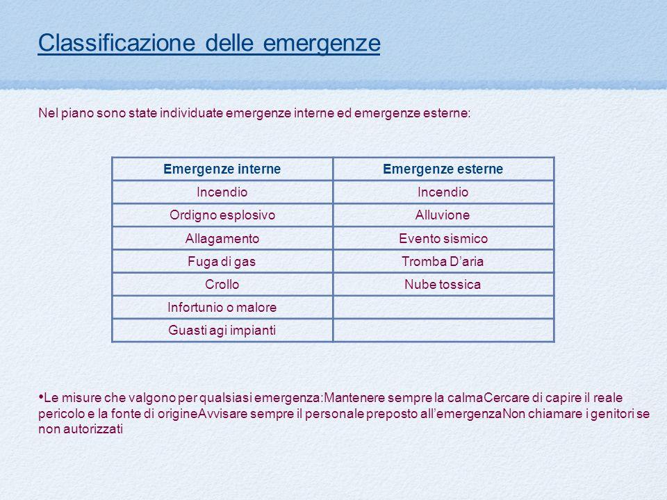 Nel piano sono state individuate emergenze interne ed emergenze esterne: Classificazione delle emergenze Emergenze interneEmergenze esterne Incendio O