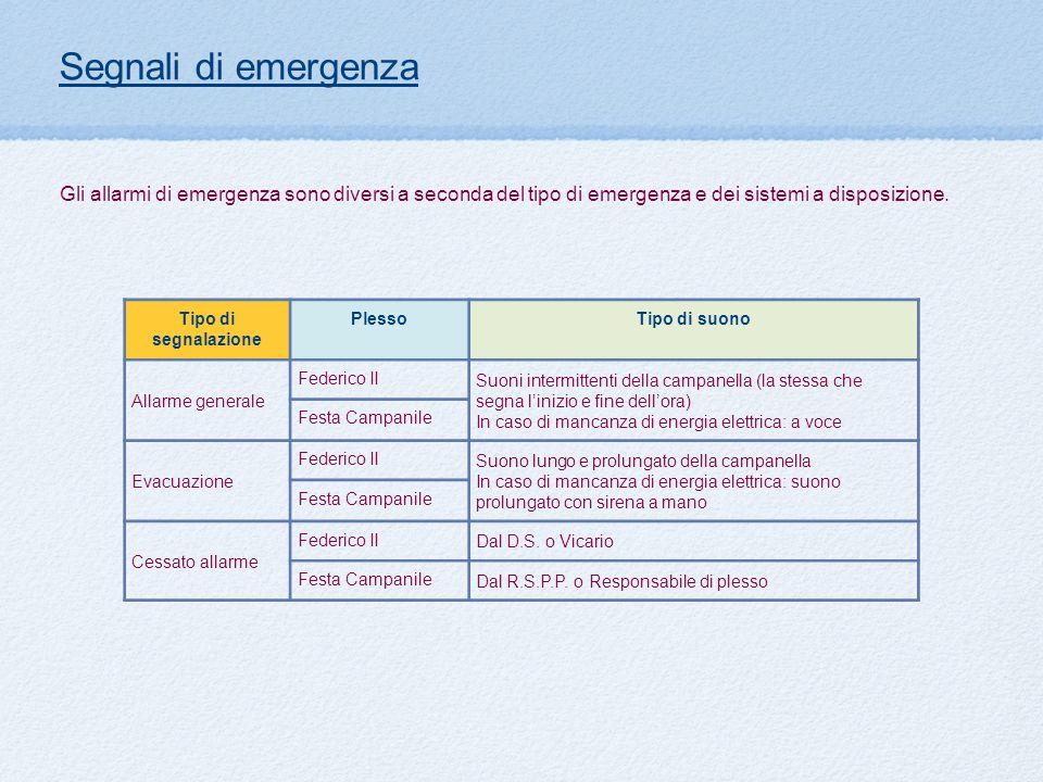 Segnali di emergenza Tipo di segnalazione PlessoTipo di suono Allarme generale Federico II Suoni intermittenti della campanella (la stessa che segna l