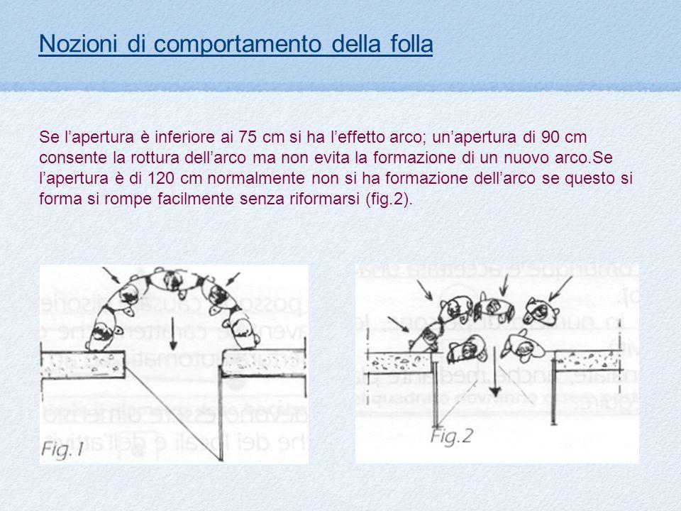Nozioni di comportamento della folla Se lapertura è inferiore ai 75 cm si ha leffetto arco; unapertura di 90 cm consente la rottura dellarco ma non ev