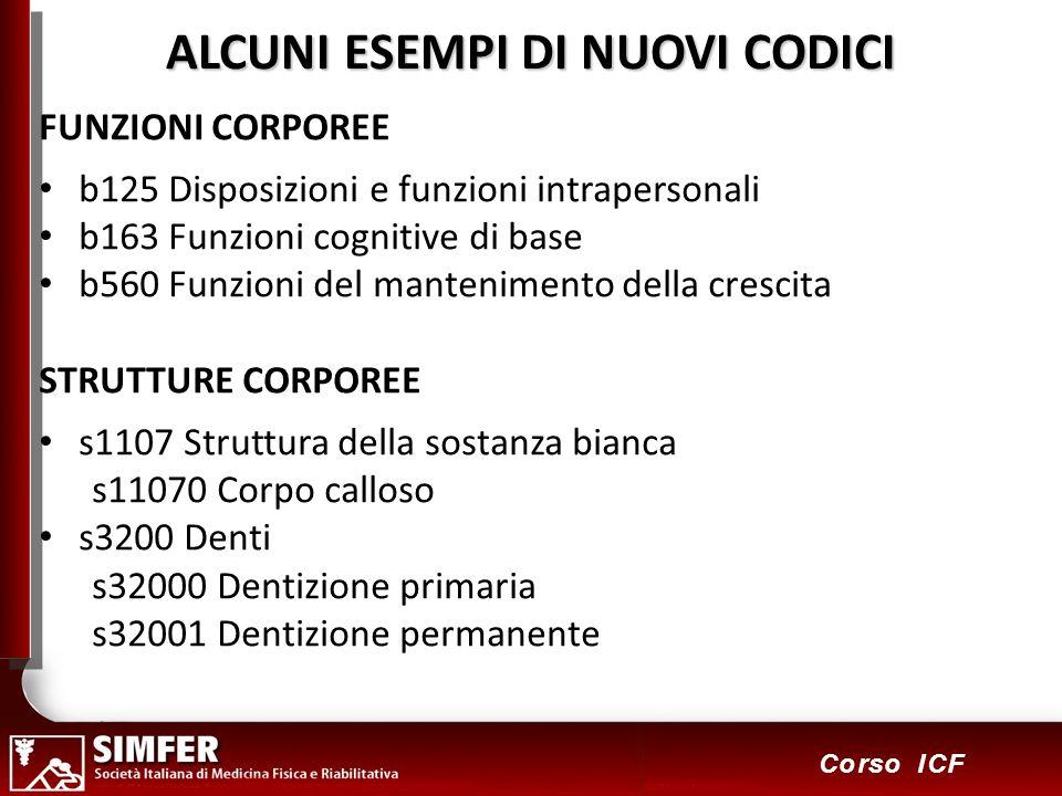 116 Corso ICF FUNZIONI CORPOREE b125 Disposizioni e funzioni intrapersonali b163 Funzioni cognitive di base b560 Funzioni del mantenimento della cresc