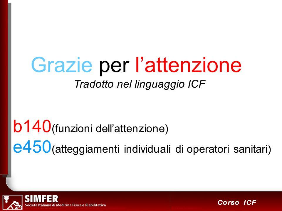 119 Corso ICF Grazie per lattenzione Tradotto nel linguaggio ICF b140 (funzioni dellattenzione) e450 (atteggiamenti individuali di operatori sanitari)