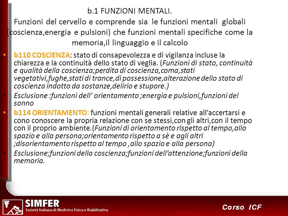 16 Corso ICF b.1 FUNZIONI MENTALI. Funzioni del cervello e comprende sia le funzioni mentali globali (coscienza,energia e pulsioni) che funzioni menta
