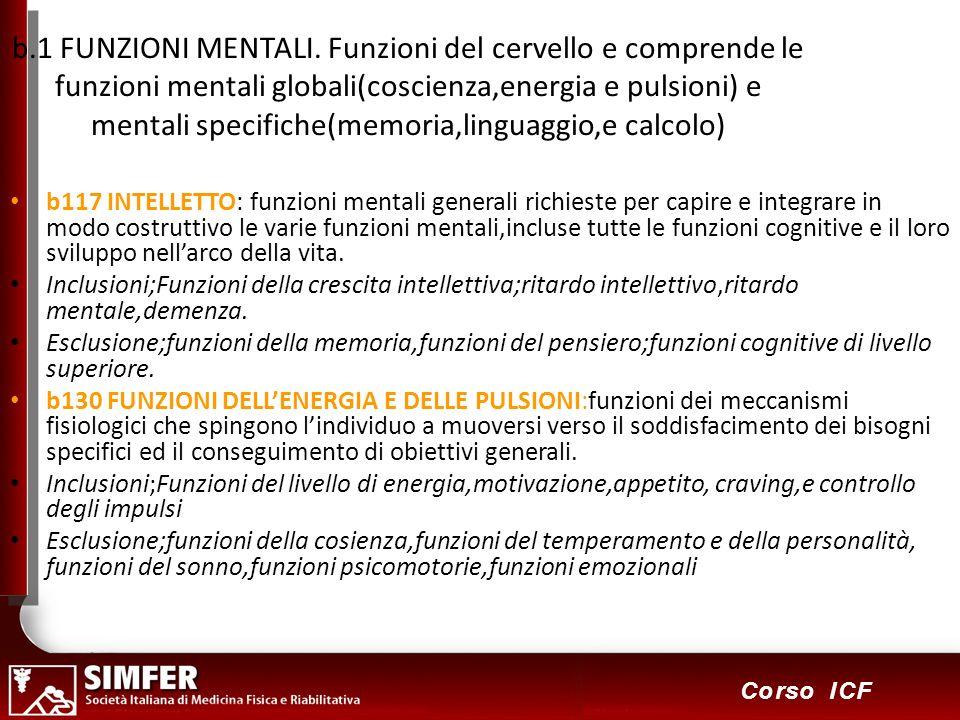 17 Corso ICF b.1 FUNZIONI MENTALI. Funzioni del cervello e comprende le funzioni mentali globali(coscienza,energia e pulsioni) e mentali specifiche(me