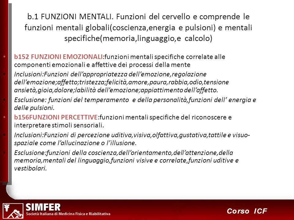 19 Corso ICF b.1 FUNZIONI MENTALI. Funzioni del cervello e comprende le funzioni mentali globali(coscienza,energia e pulsioni) e mentali specifiche(me