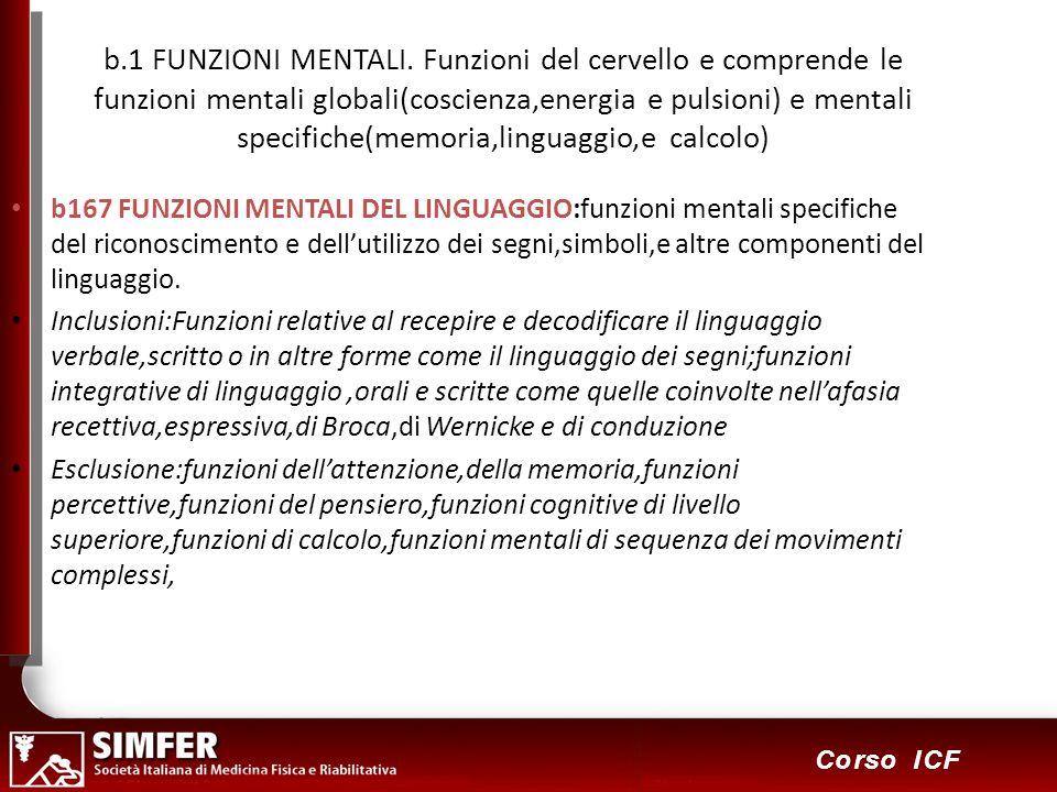 21 Corso ICF b.1 FUNZIONI MENTALI. Funzioni del cervello e comprende le funzioni mentali globali(coscienza,energia e pulsioni) e mentali specifiche(me