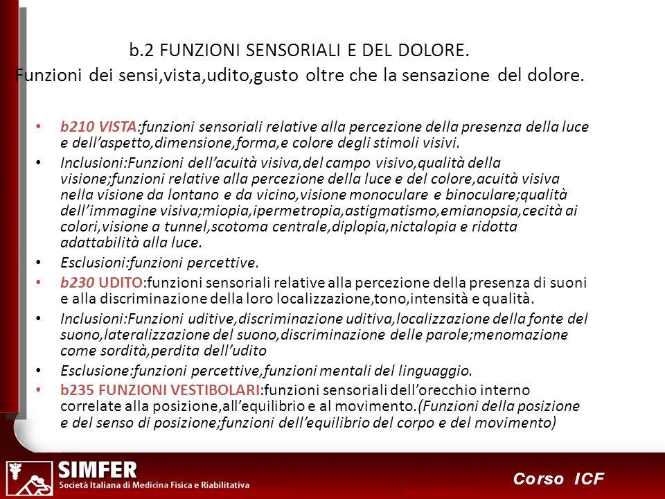 23 Corso ICF b.2 FUNZIONI SENSORIALI E DEL DOLORE.