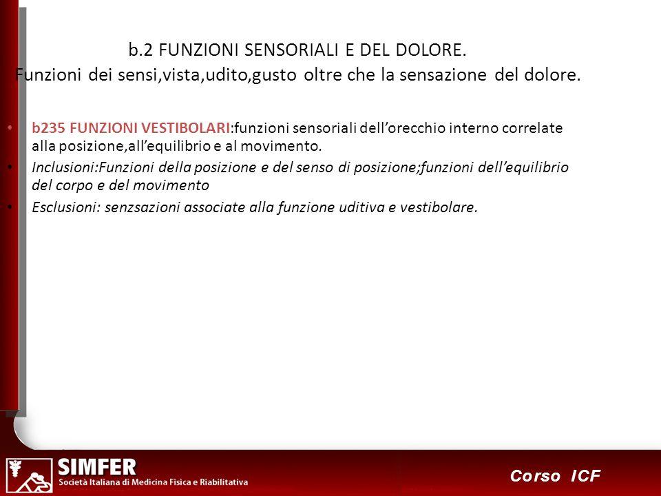 24 Corso ICF b.2 FUNZIONI SENSORIALI E DEL DOLORE.