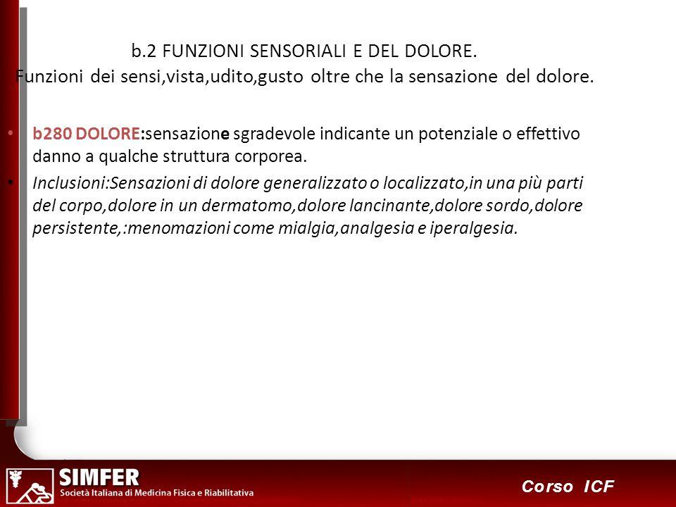 25 Corso ICF b.2 FUNZIONI SENSORIALI E DEL DOLORE.