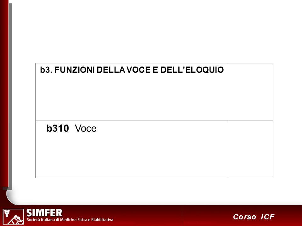 26 Corso ICF b3. FUNZIONI DELLA VOCE E DELLELOQUIO b310 Voce