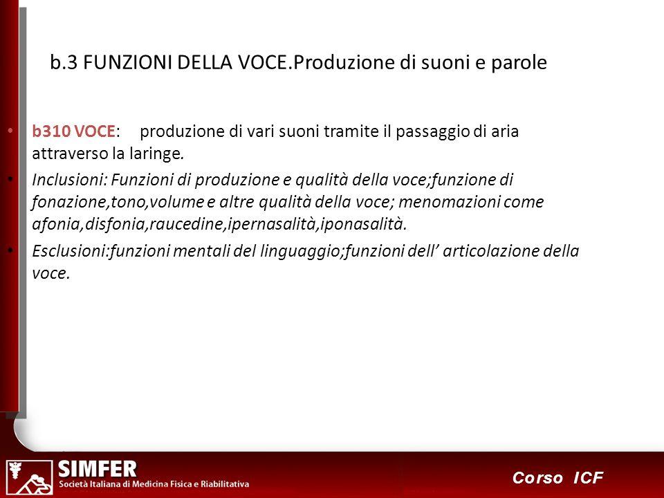 27 Corso ICF b.3 FUNZIONI DELLA VOCE.Produzione di suoni e parole b310 VOCE:produzione di vari suoni tramite il passaggio di aria attraverso la laringe.