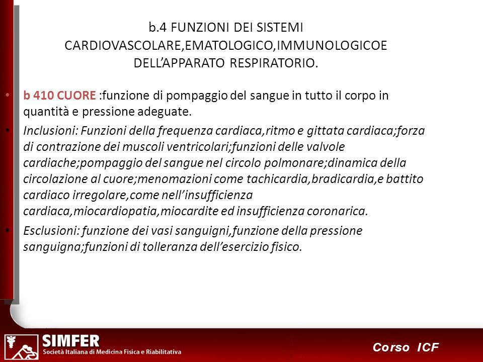 29 Corso ICF b.4 FUNZIONI DEI SISTEMI CARDIOVASCOLARE,EMATOLOGICO,IMMUNOLOGICOE DELLAPPARATO RESPIRATORIO. b 410 CUORE :funzione di pompaggio del sang