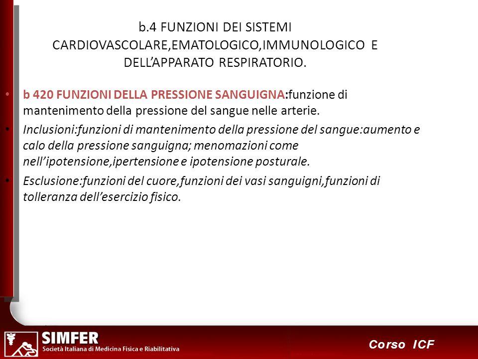 30 Corso ICF b.4 FUNZIONI DEI SISTEMI CARDIOVASCOLARE,EMATOLOGICO,IMMUNOLOGICO E DELLAPPARATO RESPIRATORIO. b 420 FUNZIONI DELLA PRESSIONE SANGUIGNA:f