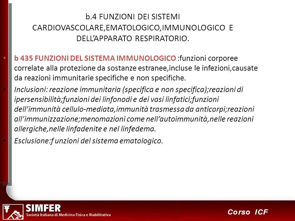 32 Corso ICF b.4 FUNZIONI DEI SISTEMI CARDIOVASCOLARE,EMATOLOGICO,IMMUNOLOGICO E DELLAPPARATO RESPIRATORIO. b 435 FUNZIONI DEL SISTEMA IMMUNOLOGICO :f