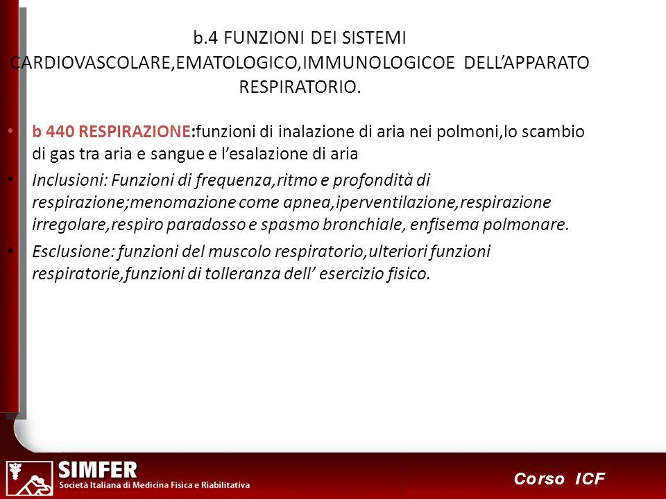 33 Corso ICF b.4 FUNZIONI DEI SISTEMI CARDIOVASCOLARE,EMATOLOGICO,IMMUNOLOGICOE DELLAPPARATO RESPIRATORIO. b 440 RESPIRAZIONE:funzioni di inalazione d