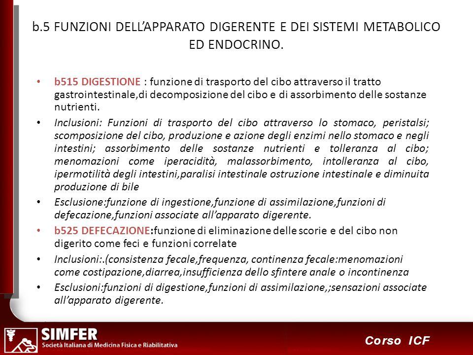 35 Corso ICF b.5 FUNZIONI DELLAPPARATO DIGERENTE E DEI SISTEMI METABOLICO ED ENDOCRINO.