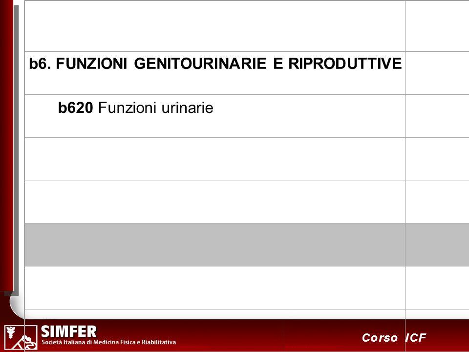 38 Corso ICF b6. FUNZIONI GENITOURINARIE E RIPRODUTTIVE b620 Funzioni urinarie