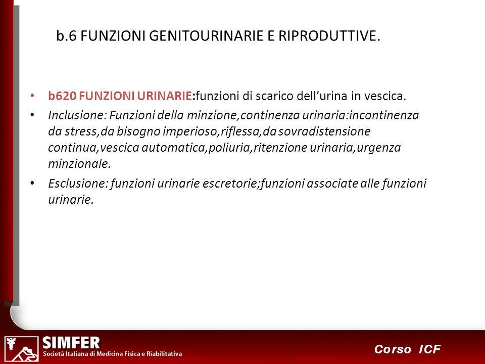 39 Corso ICF b.6 FUNZIONI GENITOURINARIE E RIPRODUTTIVE. b620 FUNZIONI URINARIE:funzioni di scarico dellurina in vescica. Inclusione: Funzioni della m