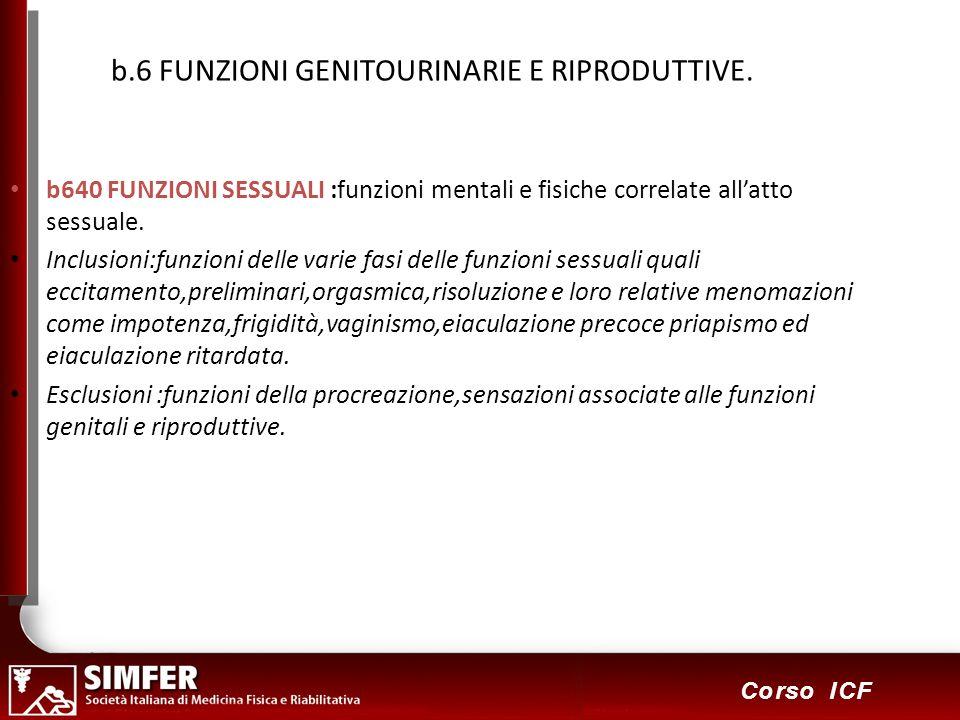 41 Corso ICF b.6 FUNZIONI GENITOURINARIE E RIPRODUTTIVE. b640 FUNZIONI SESSUALI :funzioni mentali e fisiche correlate allatto sessuale. Inclusioni:fun