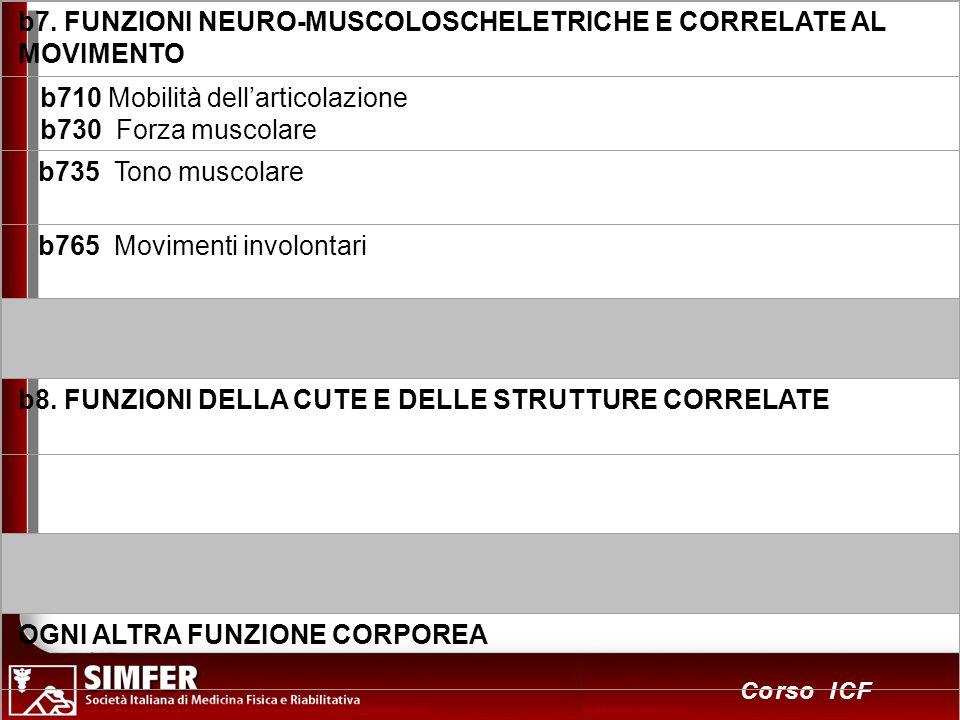 42 Corso ICF b7. FUNZIONI NEURO-MUSCOLOSCHELETRICHE E CORRELATE AL MOVIMENTO b710 Mobilità dellarticolazione b730 Forza muscolare b735 Tono muscolare