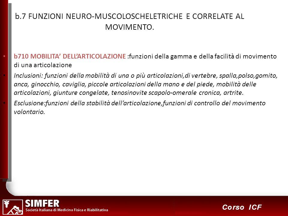 43 Corso ICF b.7 FUNZIONI NEURO-MUSCOLOSCHELETRICHE E CORRELATE AL MOVIMENTO. b710 MOBILITA DELLARTICOLAZIONE :funzioni della gamma e della facilità d