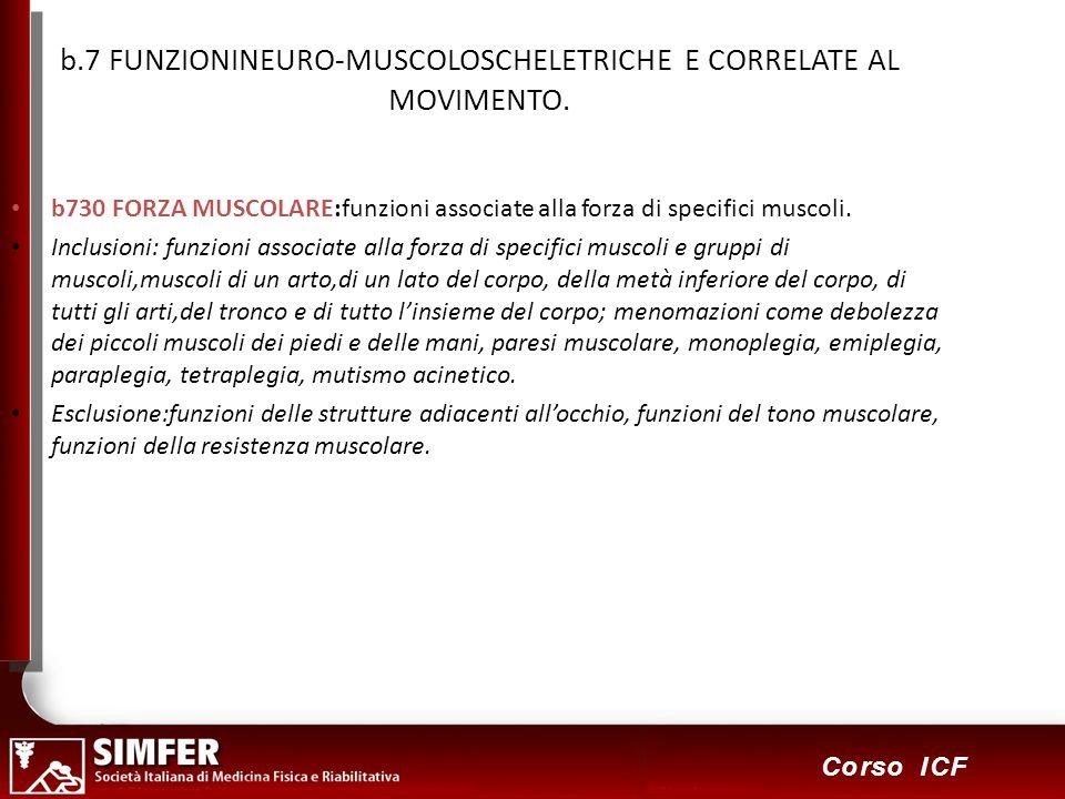 44 Corso ICF b.7 FUNZIONINEURO-MUSCOLOSCHELETRICHE E CORRELATE AL MOVIMENTO. b730 FORZA MUSCOLARE:funzioni associate alla forza di specifici muscoli.