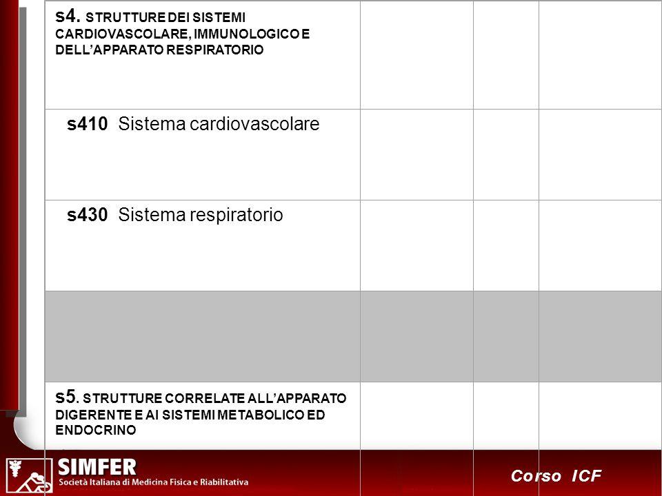 49 Corso ICF s4. STRUTTURE DEI SISTEMI CARDIOVASCOLARE, IMMUNOLOGICO E DELLAPPARATO RESPIRATORIO s410 Sistema cardiovascolare s430 Sistema respiratori