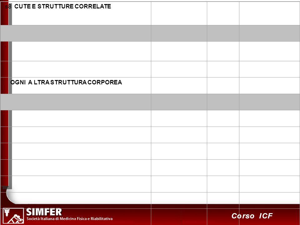 51 Corso ICF s8 CUTE E STRUTTURE CORRELATE. OGNI A LTRA STRUTTURA CORPOREA