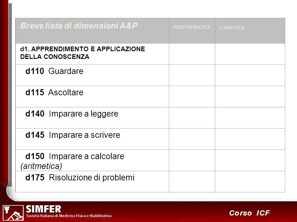 54 Corso ICF Breve lista di dimensioni A&P PERFORMANCE CAPACITA d1. APPRENDIMENTO E APPLICAZIONE DELLA CONOSCENZA d110 Guardare d115 Ascoltare d140 Im