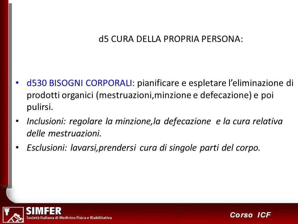 77 Corso ICF d5 CURA DELLA PROPRIA PERSONA: d530 BISOGNI CORPORALI: pianificare e espletare leliminazione di prodotti organici (mestruazioni,minzione e defecazione) e poi pulirsi.